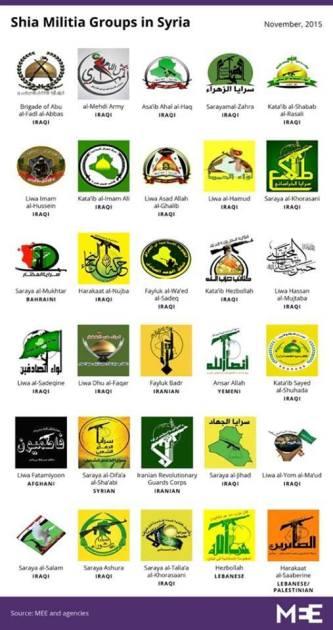 Shia Groups